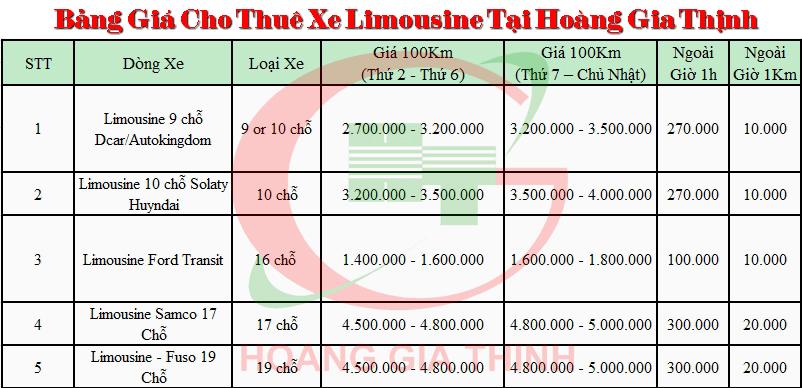 Bảng Giá Cho Thuê Xe Limousine Tại Tp.hcm